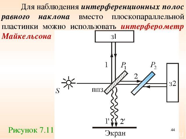 Для наблюдения интерференционных полос равного наклона вместо плоскопараллельной пластинки можно использовать интерферометр Майкельсона : Рисунок 7.11 *