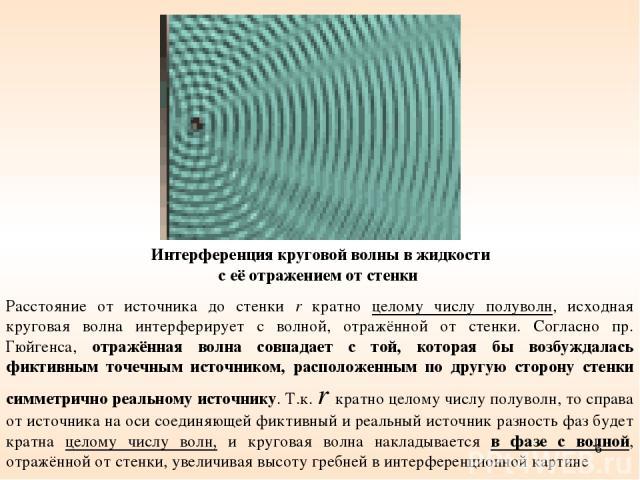 * Интерференция круговой волны в жидкости с её отражением от стенки Расстояние от источника до стенки r кратно целому числу полуволн, исходная круговая волна интерферирует с волной, отражённой от стенки. Согласно пр. Гюйгенса, отражённая волна совпа…