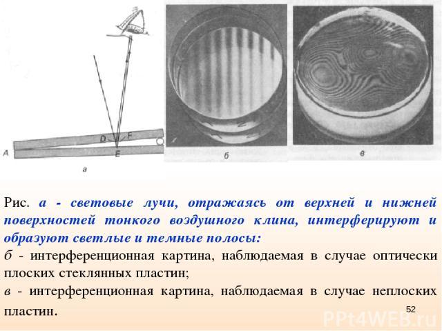 Рис. а - световые лучи, отражаясь от верхней и нижней поверхностей тонкого воздушного клина, интерферируют и образуют светлые и темные полосы: б - интерференционная картина, наблюдаемая в случае оптически плоских стеклянных пластин; в - интерференци…