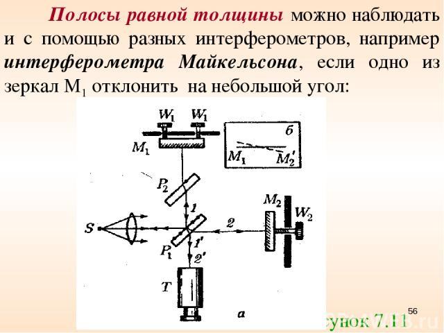 Полосы равной толщины можно наблюдать и с помощью разных интерферометров, например интерферометра Майкельсона, если одно из зеркал М1 отклонить на небольшой угол: Рисунок 7.11 *