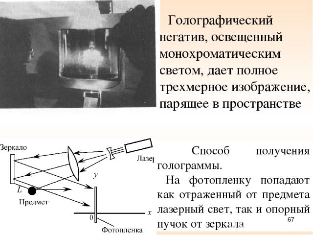 Голографический негатив, освещенный монохроматическим светом, дает полное трехмерное изображение, парящее в пространстве Способ получения голограммы. На фотопленку попадают как отраженный от предмета лазерный свет, так и опорный пучок от зеркала *