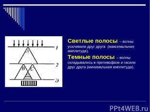 Светлые полосы – волны усиливали друг друга (максимальная амплитуда). Темные по