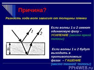 Причина? Если волны 1 и 2 имеют одинаковую фазу – УСИЛЕНИЕ (место яркой полосы)