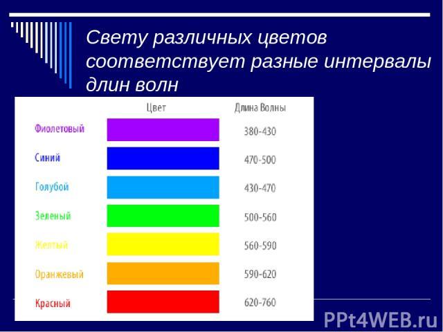 Свету различных цветов соответствует разные интервалы длин волн