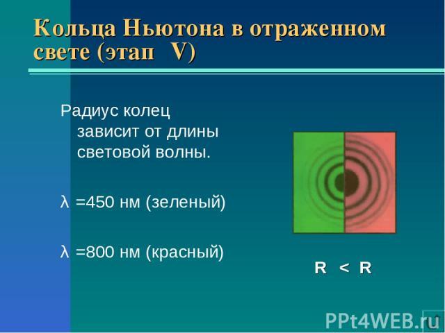 Кольца Ньютона в отраженном свете (этап ΙV) Радиус колец зависит от длины световой волны. λ₁=450 нм (зеленый) λ₂=800 нм (красный) R₁ < R₂