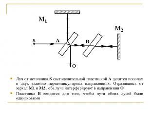 Луч от источника S светоделительной пластинкой A делится пополам в двух взаимно