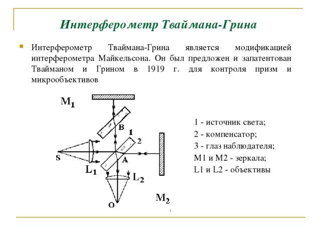 Интерферометр Тваймана-Грина Интерферометр Тваймана-Грина является модификацией интерферометра Майкельсона. Он был предложен и запатентован Твайманом и Грином в 1919 г. для контроля призм и микрообъективов 1 - источник света; 2 - компенсатор; 3 - гл…