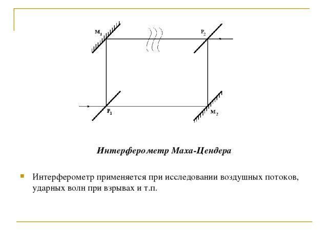 Интерферометр Маха-Цендера Интерферометр применяется при исследовании воздушных потоков, ударных волн при взрывах и т.п.