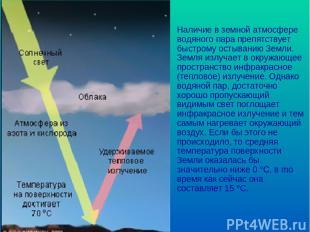 Наличие в земной атмосфере водяного пара препятствует быстрому остыванию Земли.