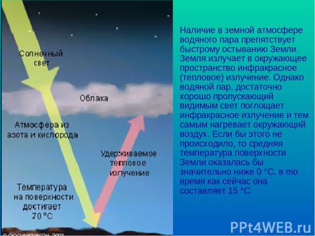 Наличие в земной атмосфере водяного пара препятствует быстрому остыванию Земли. Земля излучает в окружающее пространство инфракрасное (тепловое) излучение. Однако водяной пар, достаточно хорошо пропускающий видимым свет поглощает инфракрасное излуче…