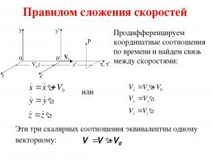 Правилом сложения скоростей Продифференцируем координатные соотношения по времен