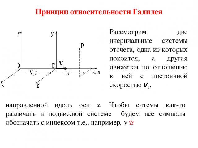 Принцип относительности Галилея Рассмотрим две инерциальные системы отсчета, одна из которых покоится, а другая движется по отношению к ней с постоянной скоростью v0, направленной вдоль оси х. Чтобы ситемы как-то различать в подвижной системе будем …