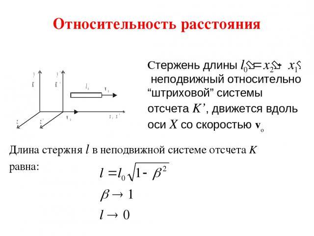 """Относительность расстояния Стержень длины неподвижный относительно """"штриховой"""" системы отсчета K', движется вдоль оси X со скоростью vo Длина стержня l в неподвижной системе отсчета K равна:"""
