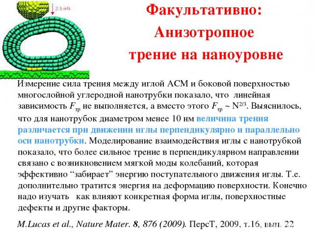 Факультативно: Анизотропное трение на наноуровне Измерение сила трения между иглой АСМ и боковой поверхностью многослойной углеродной нанотрубки показало, что линейная зависимость Fтр не выполняется, а вместо этого Fтр ~ N2/3. Выяснилось, что для на…