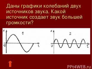 Даны графики колебаний двух источников звука. Какой источник создает звук больше