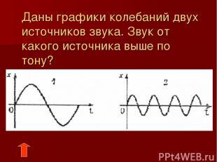 Даны графики колебаний двух источников звука. Звук от какого источника выше по т