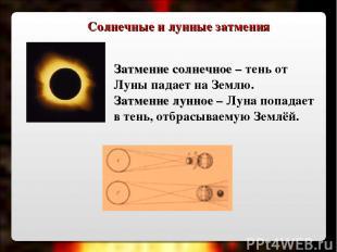 Затмение солнечное – тень от Луны падает на Землю. Затмение лунное – Луна попада