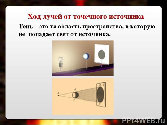 Тень – это та область пространства, в которую не попадает свет от источника. Ход лучей от точечного источника