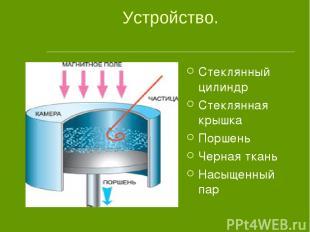 Устройство. Стеклянный цилиндр Стеклянная крышка Поршень Черная ткань Насыщенный