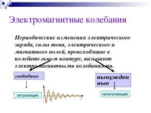 Электромагнитные колебания Периодические изменения электрического заряда, силы т