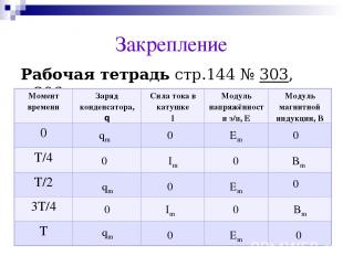 Закрепление Рабочая тетрадь стр.144 № 303, 306 qm 0 Еm 0 qm qm 0 0 0 0 Im Im Bm