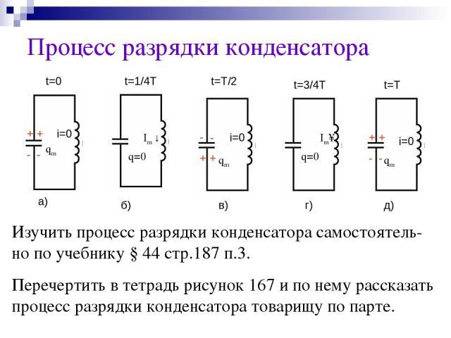Процесс разрядки конденсатора а) д) г) в) б) t=0 t=1/4T t=T/2 t=3/4T t=T + + - - qm i=0 q=0 Im ↓ i=0 qm - + + q=0 Im↑ + + - - i=0 qm Изучить процесс разрядки конденсатора самостоятель-но по учебнику § 44 стр.187 п.3. Перечертить в тетрадь рисунок 16…