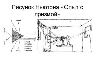 Рисунок Ньютона «Опыт с призмой»