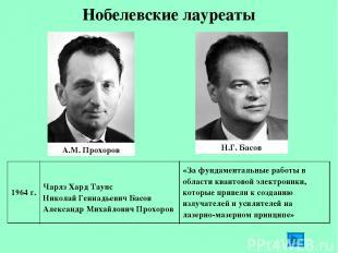 Нобелевские лауреаты А.М. Прохоров Н.Г. Басов 1964 г. Чарлз Хард Таунс Николай Г