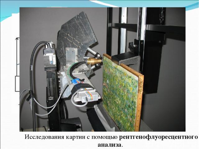 электронно-лучевой микрозонд Исследования картин с помощью рентгенофлуоресцентного анализа.