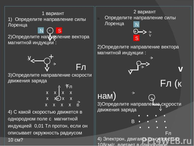 1 вариант 1) Определите направление силы Лоренца 2)Определите направление вектора магнитной индукции : v + Fл 3)Определите направление скорости движения заряда Fл x x x x x x x x x x x x В 4) С какой скоростью движется в однородном поле с магнитной …