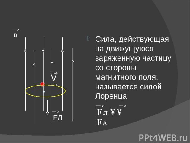 Сила, действующая на движущуюся заряженную частицу со стороны магнитного поля, называется силой Лоренца В V FЛ Fл ↑↑ FA