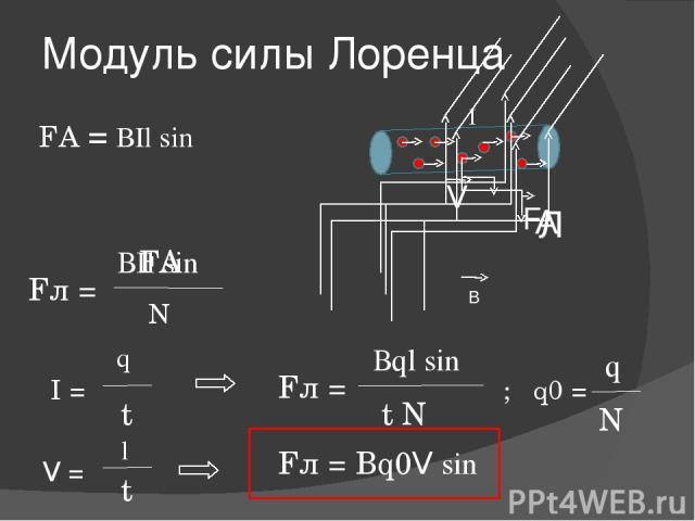Модуль силы Лоренца FА = ВIl sinα F I В Л А ВIl sinα FА N Fл = V I = q Fл = t Вql sinα t N V = l t Fл = Bq0V sinα ; q0 = q N