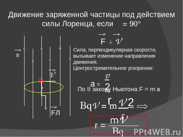 Движение заряженной частицы под действием силы Лоренца, если α = 90° V FЛ F ┴ V По II закону Ньютона F = m a ВqV = m V 2 r В mV Bq Сила, перпендикулярная скорости, вызывает изменение направления движения. Центростремительное ускорение: a = r = v 2 r