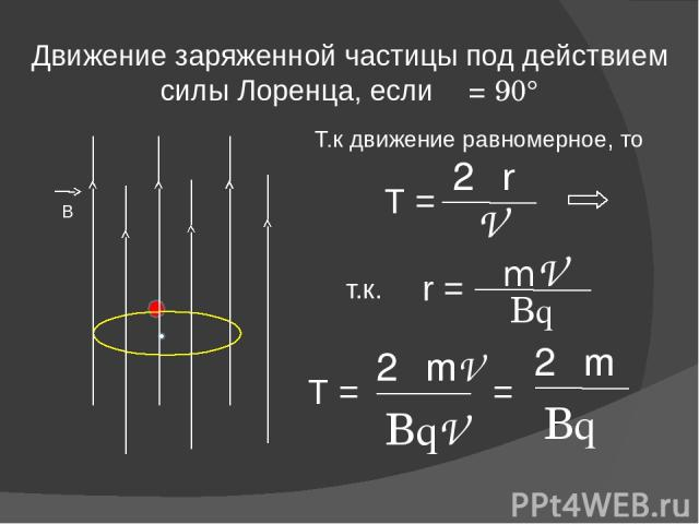 Движение заряженной частицы под действием силы Лоренца, если α = 90° В T = 2πr V Т.к движение равномерное, то T = 2πmV BqV mV Bq r = т.к. = 2πm Bq