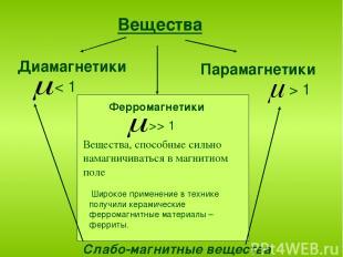 Вещества Диамагнетики Парамагнетики Ферромагнетики < 1 > 1 >> 1 Вещества, способ