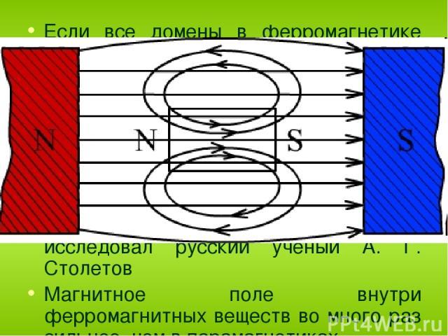 Если все домены в ферромагнетике перемагнитятся в направлении внешнего поля, то дальнейшее усиление этого поля уже не вызовет дополнительного намагничивания ферромагнетика. Состояние наибольшего намагничивания ферромагнетика называется магнитным нас…