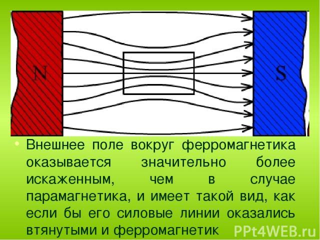 Ферромагнитными веществами или ферромагнетиками являются вещества, магнитная проницаемость которых значительно превышает единицу, μ >> 1 (например, для чистого железа μ = 104) от 5000 (для Fe) до 800 000 (для супермаллоя). Внешнее поле вокруг ферром…