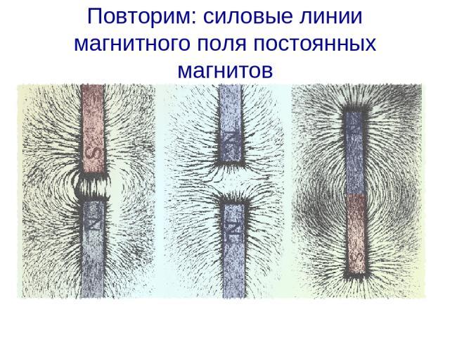 Повторим: силовые линии магнитного поля постоянных магнитов