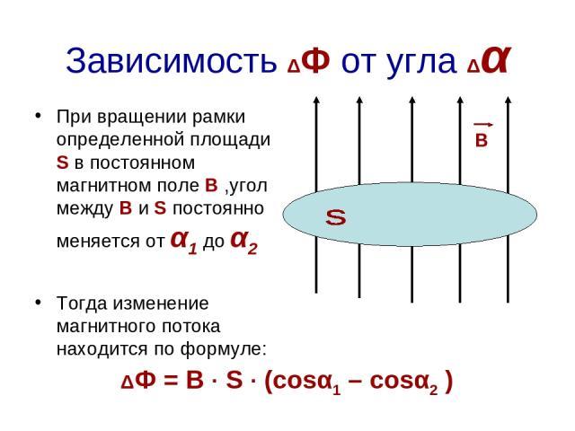 Зависимость ΔФ от угла Δα При вращении рамки определенной площади S в постоянном магнитном поле В ,угол между В и S постоянно меняется от α1 до α2 Тогда изменение магнитного потока находится по формуле: ΔФ = В · S · (cosα1 – cosα2 )