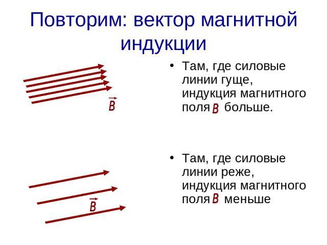 Повторим: вектор магнитной индукции Там, где силовые линии гуще, индукция магнитного поля больше. Там, где силовые линии реже, индукция магнитного поля меньше