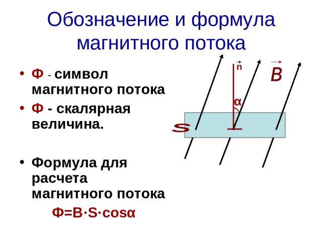 Обозначение и формула магнитного потока Ф - символ магнитного потока Ф - скалярная величина. Формула для расчета магнитного потока Ф=В·S·cosα f