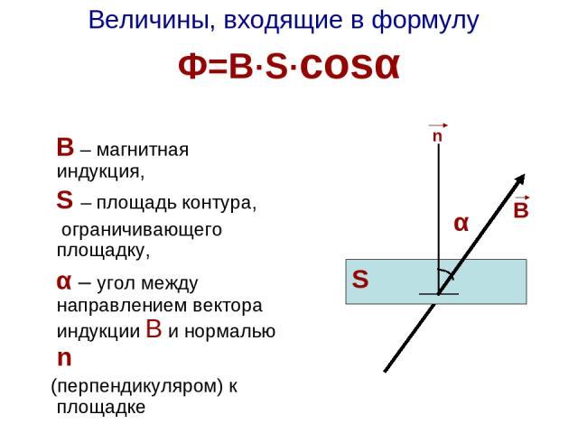 Величины, входящие в формулу Ф=В·S·cosα n В – магнитная индукция, S – площадь контура, ограничивающего площадку, α – угол между направлением вектора индукции В и нормалью n (перпендикуляром) к площадке S В α