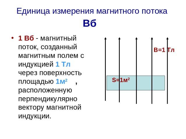 Единица измерения магнитного потока Вб 1 Вб - магнитный поток, созданный магнитным полем с индукцией 1 Тл через поверхность площадью 1м2 , расположенную перпендикулярно вектору магнитной индукции. S=1м2 В=1 Тл