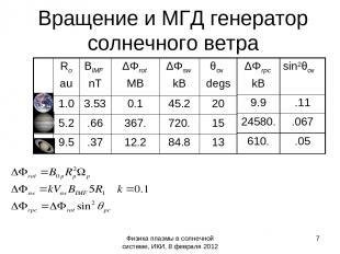 Физика плазмы в солнечной системе, ИКИ, 8 февраля 2012 * Вращение и МГД генерато