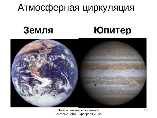 Атмосферная циркуляция Земля Юпитер Физика плазмы в солнечной системе, ИКИ, 8 февраля 2012 * Физика плазмы в солнечной системе, ИКИ, 8 февраля 2012