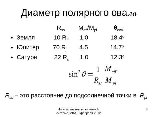 Физика плазмы в солнечной системе, ИКИ, 8 февраля 2012 Диаметр полярного овала Rss Meff/Mpl θoval Земля 10 RЕ 1.0 18.4о Юпитер 70 Rj 4.5 14.7о Сатурн 22 Rs 1.0 12.3о Rss – это расстояние до подсолнечной точки в Rpl * Физика плазмы в солнечной систем…