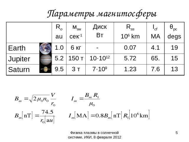 Физика плазмы в солнечной системе, ИКИ, 8 февраля 2012 Параметры магнитосферы * Ro au мsw сек-1 Диск Вт Rss 106 km Icf MA θpc degs Earth 1.0 6 кг - 0.07 4.1 19 Jupiter 5.2 150 т 10·1012 5.72 65. 15 Saturn 9.5 3 т 7·109 1.23 7.6 13 Физика плазмы в со…