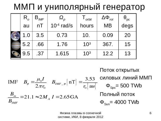 Физика плазмы в солнечной системе, ИКИ, 8 февраля 2012 ММП и униполярный генератор Поток открытых силовых линий ММП ΦSpc= 500 TWb Полный поток ΦSun= 4000 TWb * Ro au BIMF nT Ωp 10-4 rad/s Torbit hours ΔΦrot MB θpc degs 1.0 3.5 0.73 10. 0.09 20 5.2 .…