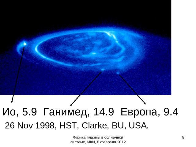 Физика плазмы в солнечной системе, ИКИ, 8 февраля 2012 Ио, 5.9 Ганимед, 14.9 Европа, 9.4 26 Nov 1998, HST, Clarke, BU, USA. * Физика плазмы в солнечной системе, ИКИ, 8 февраля 2012
