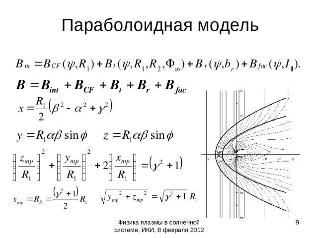 Физика плазмы в солнечной системе, ИКИ, 8 февраля 2012 Параболоидная модель * Физика плазмы в солнечной системе, ИКИ, 8 февраля 2012